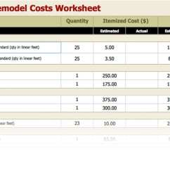Kitchen Remodel Budget Table For Two How To Create A Remodeling Harrisburg Pa Mother Hubbard S Excel Spreadsheet Docstoc Worksheet