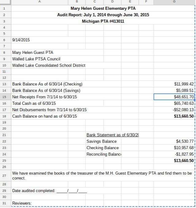 budget14