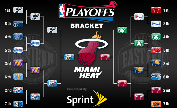 Miami in Drivers Seat as NBA Playoffs Approach  The