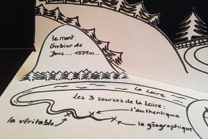 Valise projet définitif, pop-up Ardèche, Gerbier et Loire