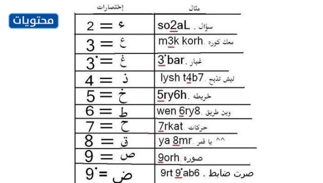 حروف الانجليزي المعرب كاملة السعـودية فـور السعودية فور