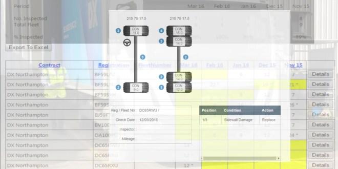 Operators take control using Vacu-Lug tyre management system