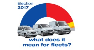 Fuel Card Services The Tories may scrape through but will fleets lose out