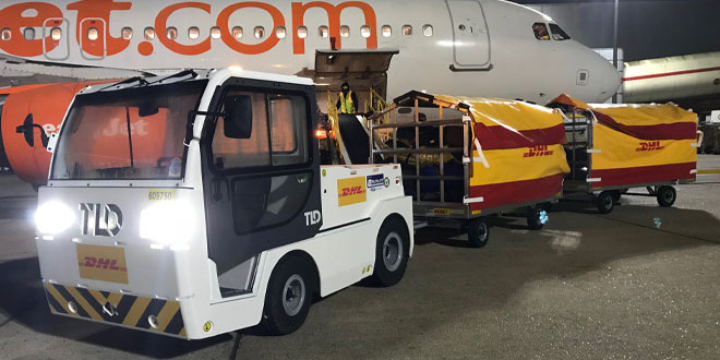easyJet transforms ground services at Gatwick with Rushlift