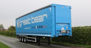 Great Bear Chooses Cartwright Group Again