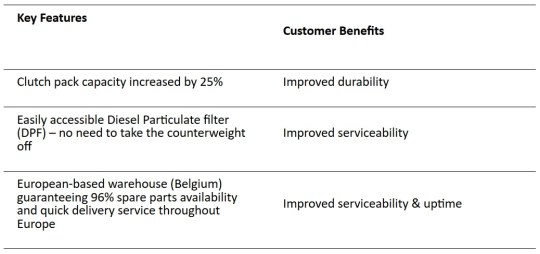 Durability and serviceability are key