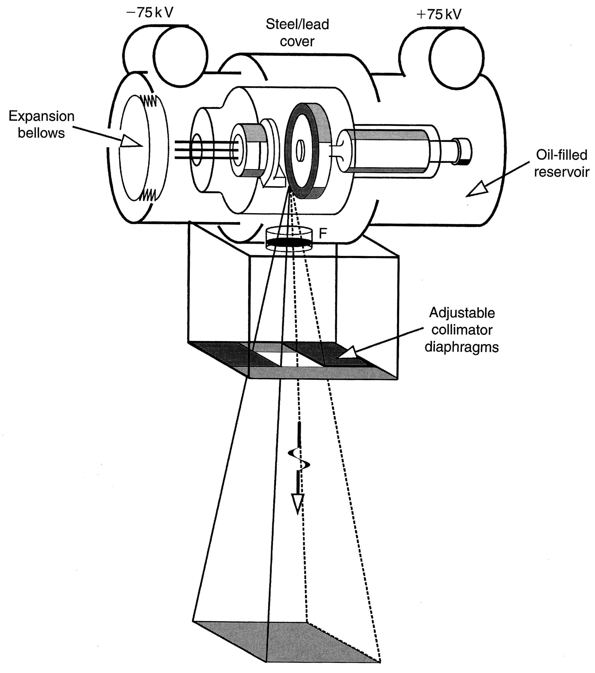 hight resolution of  12 x ray tube filter collimator