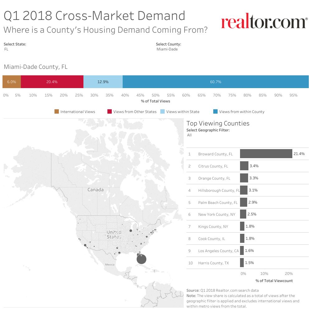 ViewstoCounty-Cross Market Demand