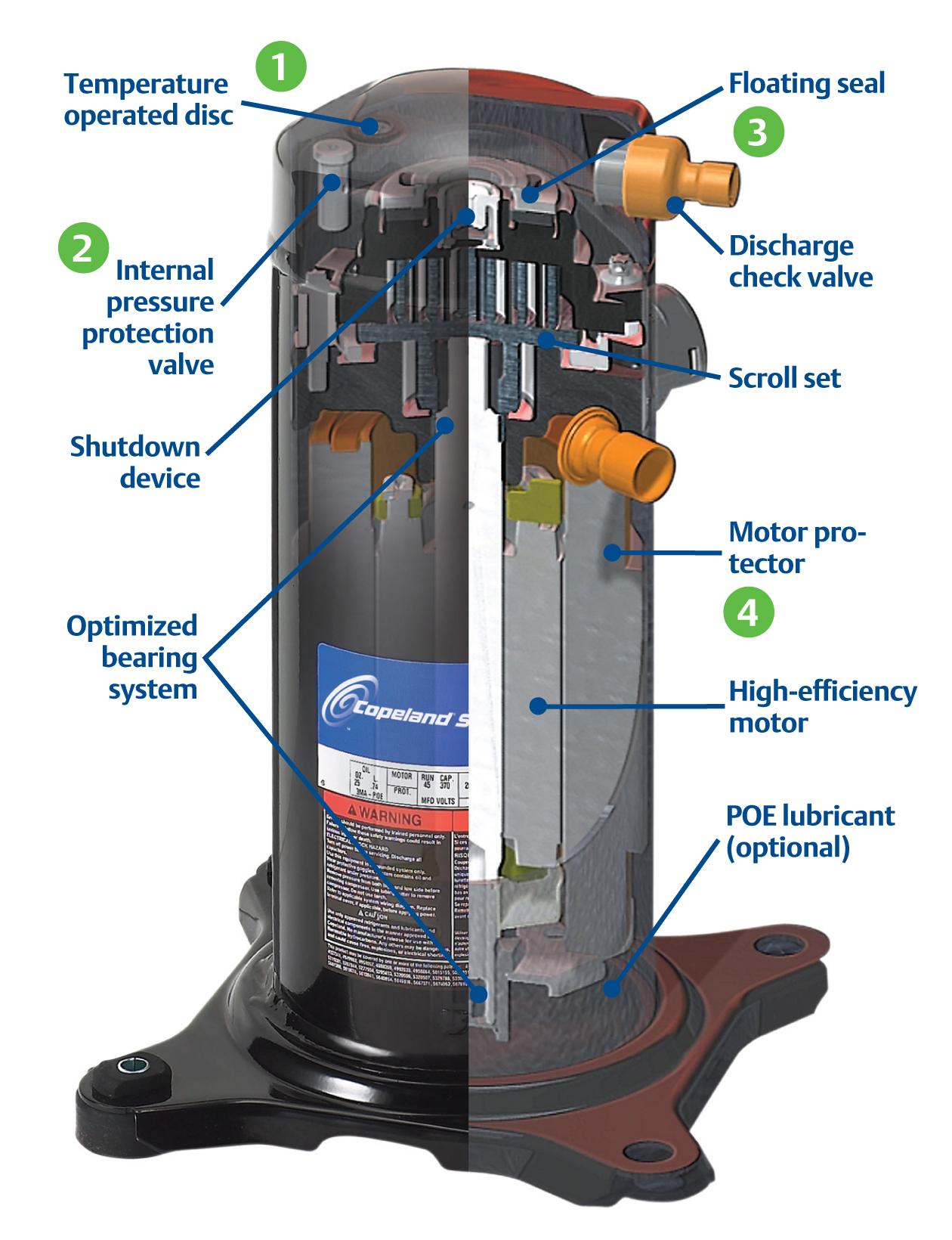 ac compressor pontiac aztek radio wiring diagram how does freon aka refrigerant works in an air conditioner