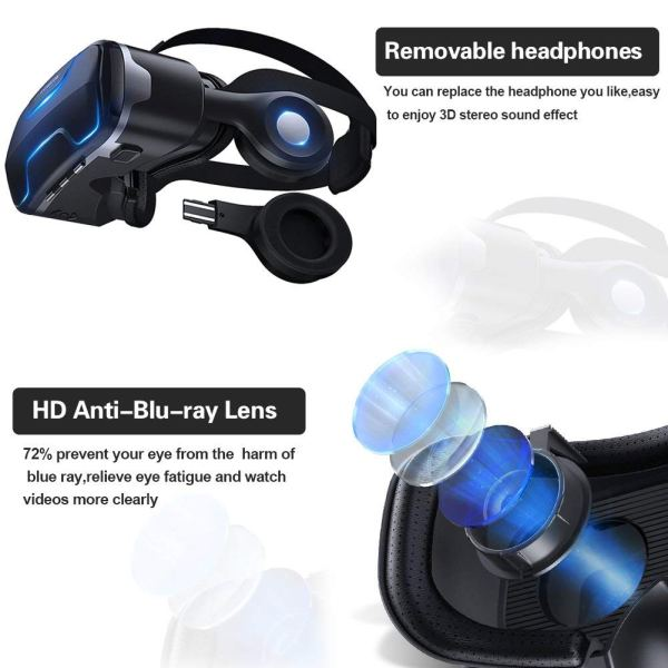 VR Headset with Remote Controller Stereo Headphones for5