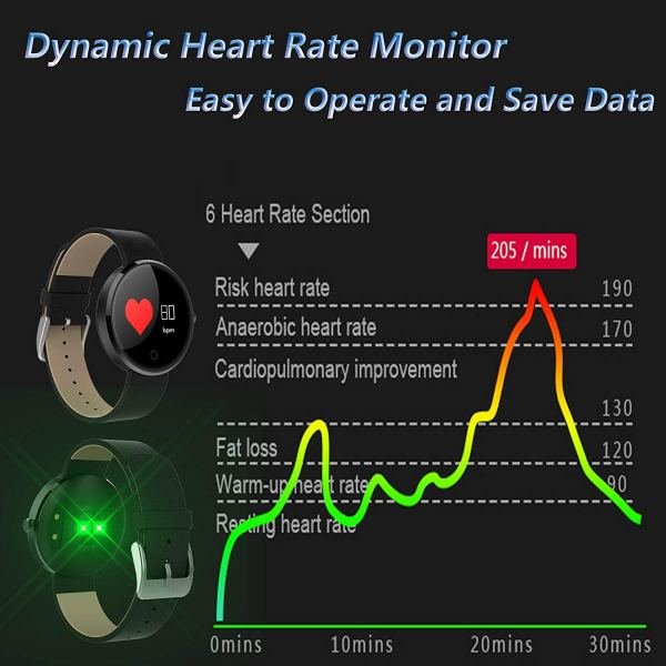 kingkok Colorful OLED Screen Dynamic Heart Rate and Blood Pressure Watch with 2