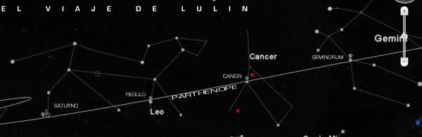 El Viaje de Lulin