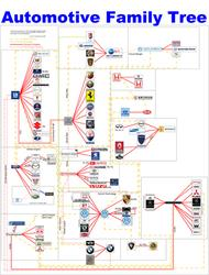 auto-company-family-tree.jpg
