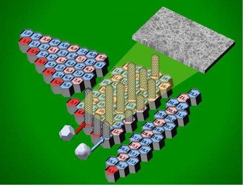 Honda nanotubos de carbono