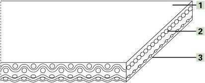 Habasit Conveyor Belt Plastic Conveyor Belt Wiring Diagram
