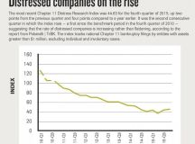 Trouble Ahead? Local turnaround professionals see economy ...