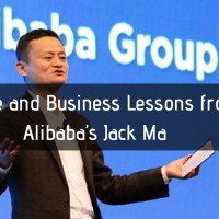 10 Life and Business Lessons from Alibaba's Jack Ma