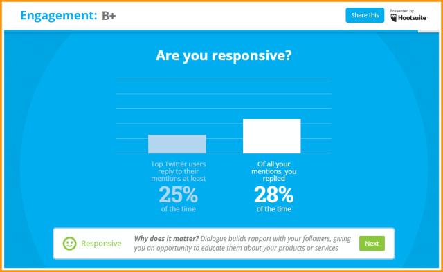 Responder Hootsuite Social Grader