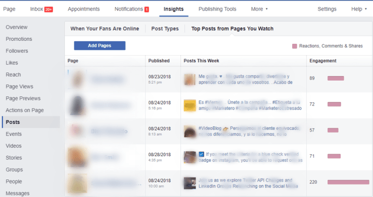 Top posts facebook