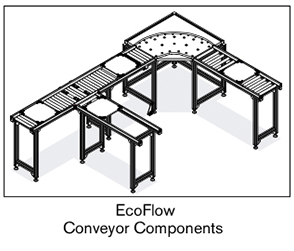 Eco Flow Conveyor and Transport Components « Micco Lucent