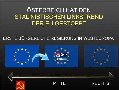 Österreich schreibt Geschichte: Erste Regierung Europas mit ausschließlich patriotischen Parteien (ÖVP, FPÖ) steht