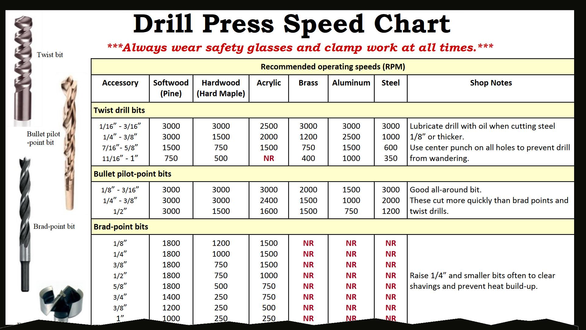 Craftsman 103 23141 (100 series) Drill Press Restoration [part 1