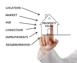 Bucks County Home Value