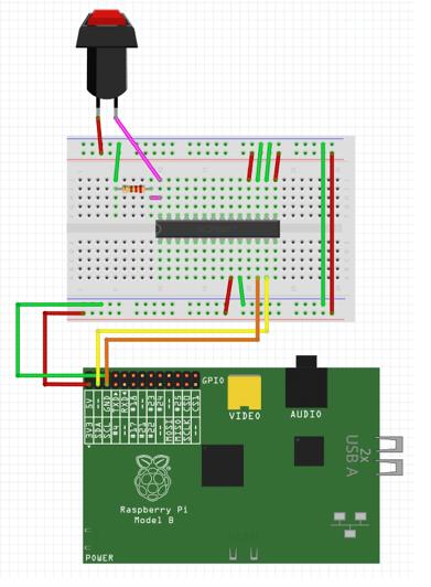 Arduino Nano 33 Boards | on