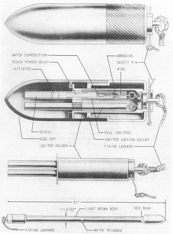TM 9-1985-4; Bangalore Torpedo and Igniter