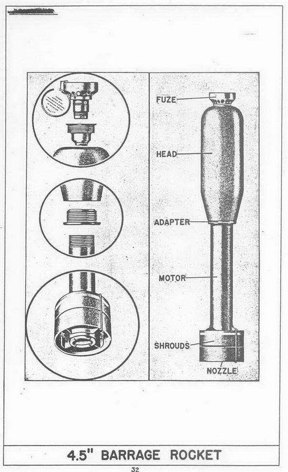 USNBD, Rockets and Fuzes; 4.5 Inch Barrage Rocket (BR)