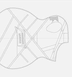 creates potent soundboard between neck and bridge innovative offset soundhole design port technology special bracing pattern [ 1919 x 850 Pixel ]