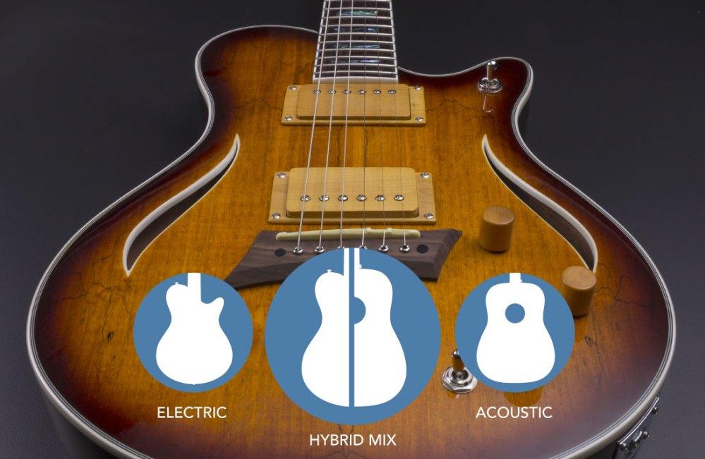 medium resolution of hybrid special