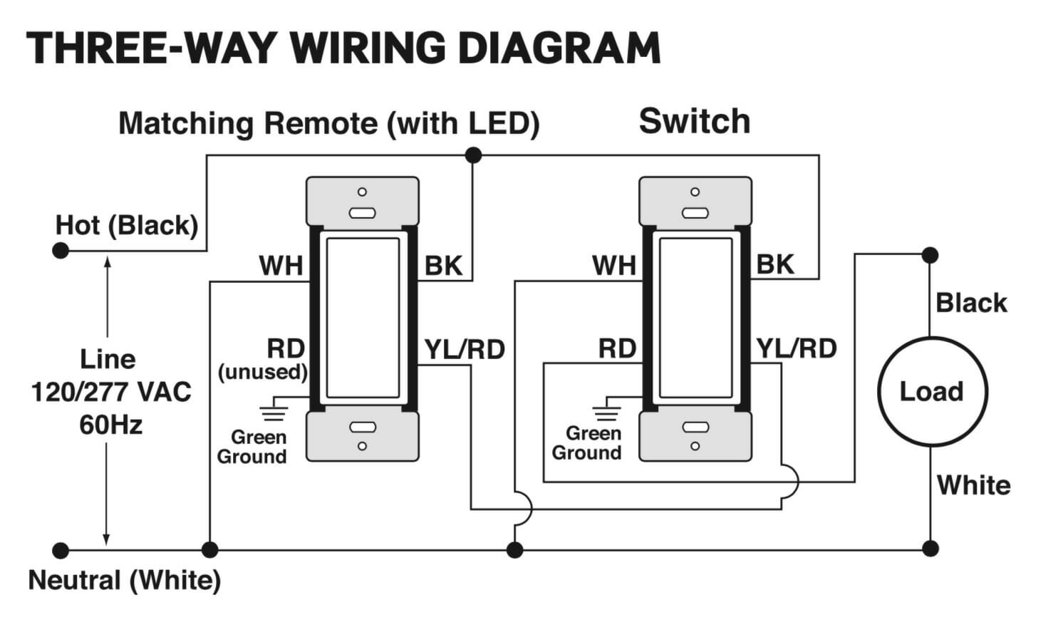 leviton decora 3 way switch wiring diagram sand rail homekit light switches and dimmers review