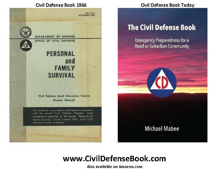 Civil Defense Checklists