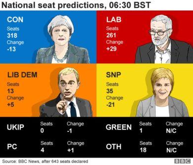 _96407458_0630_national-seat-predicti.png