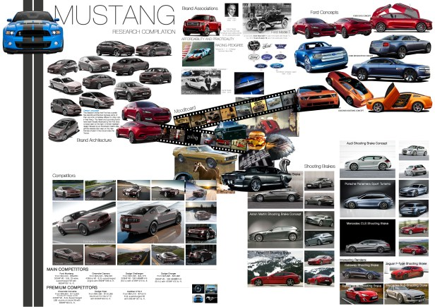 Mustang Research Compilation