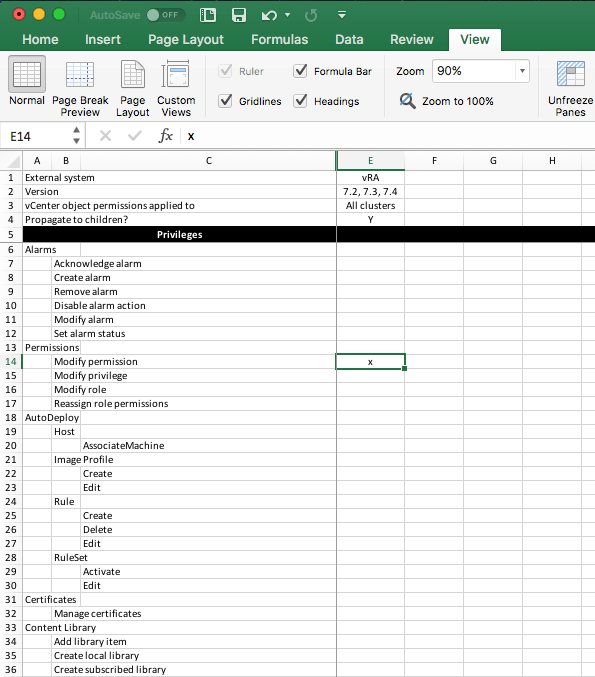 A snippet from the Excel workbook produced showing vCenter privileges