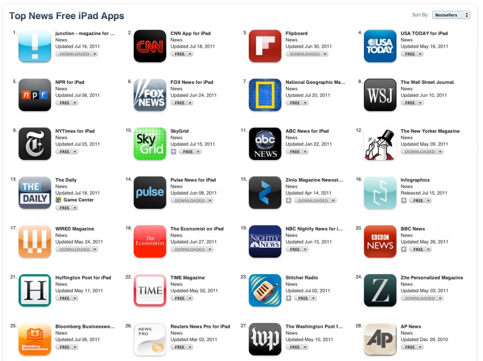 Junction #1 Free iPad Apps News US App Store