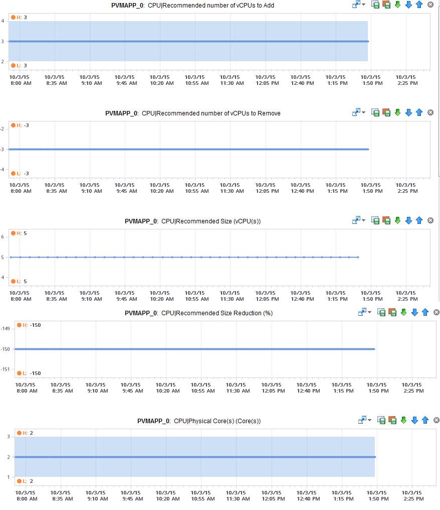 CPU_data