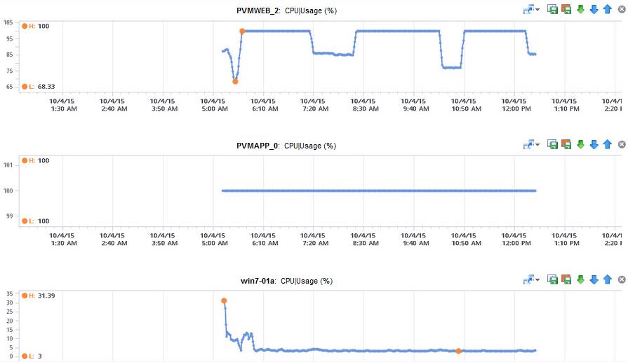 Std_div_CPU-validate-min