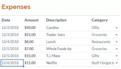 Google Sheets Transactions tab