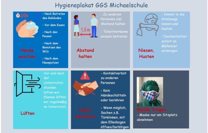Hygienplakat Kinder 2020-2021