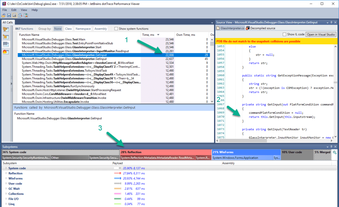 Find, Fix, and Avoid Performance Problems in C#  NET: 10