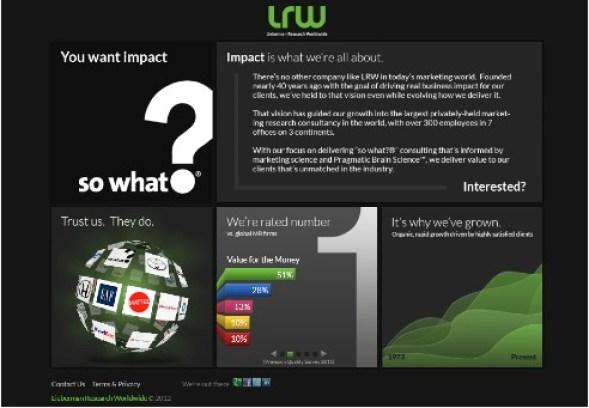 LRW Impact