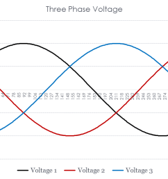 figure 6 three phase power [ 1178 x 683 Pixel ]
