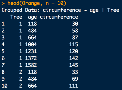A snippet of the Orange dataset