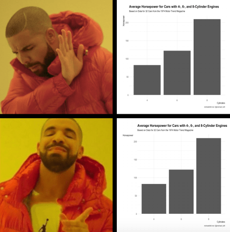 Drake Does Not Like Vertical Axis Labels in ggplot