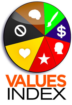 Values Index pie graph divided into seven different sections  with icon in each representing  value, aesthetic, economic, individualistic, political, altruistic, regulatory, theoretical
