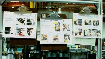 Operator instructions in auto parts assembly