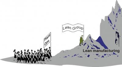 Lean engineering group forging ahead